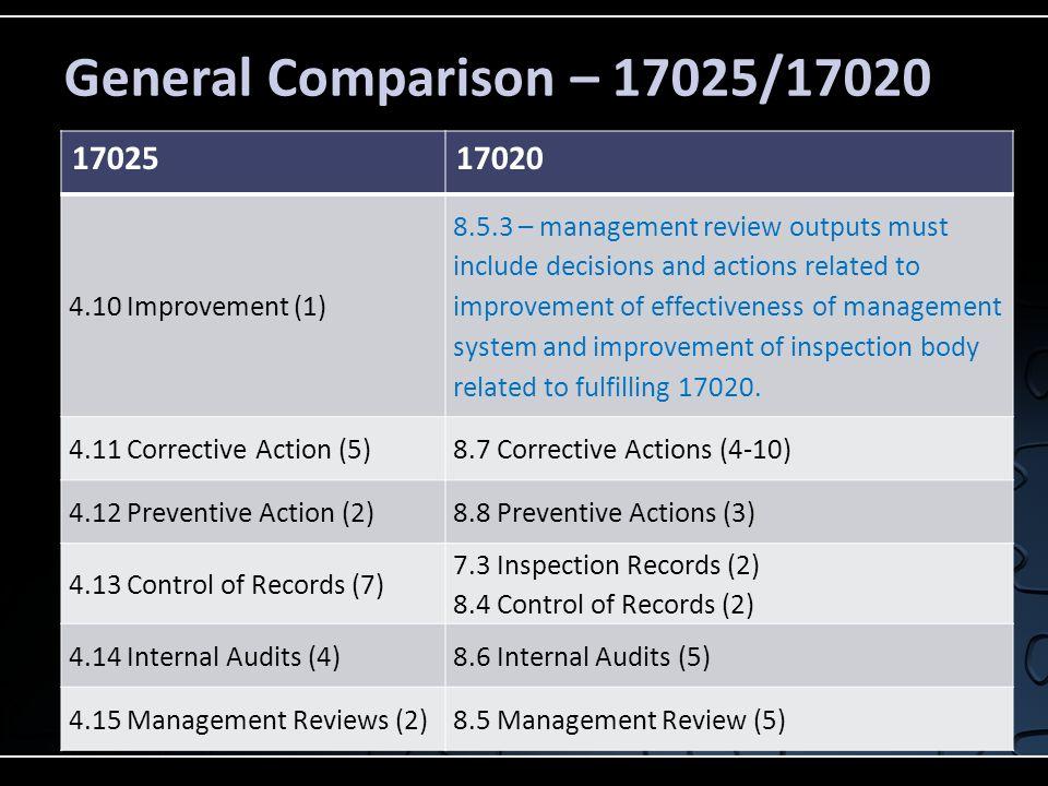 General Comparison – 17025/17020 17025 17020 4.10 Improvement (1)