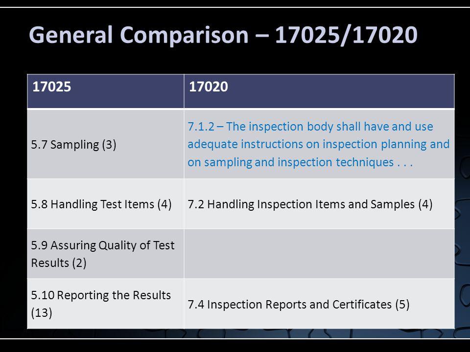 General Comparison – 17025/17020 17025 17020 5.7 Sampling (3)