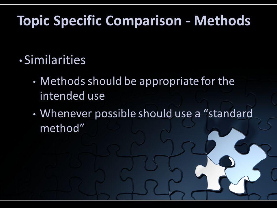 Topic Specific Comparison - Methods