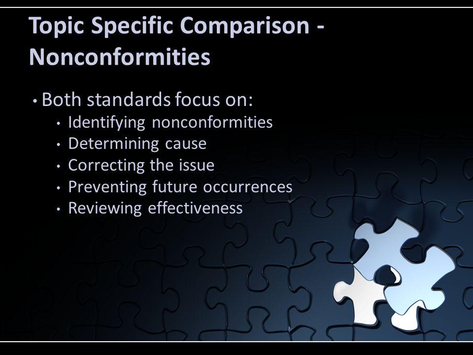 Topic Specific Comparison - Nonconformities