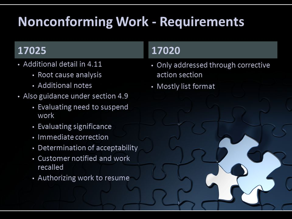 Nonconforming Work - Requirements