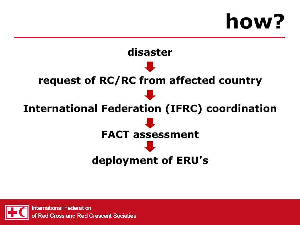 how disaster request of RC/RC from affected country