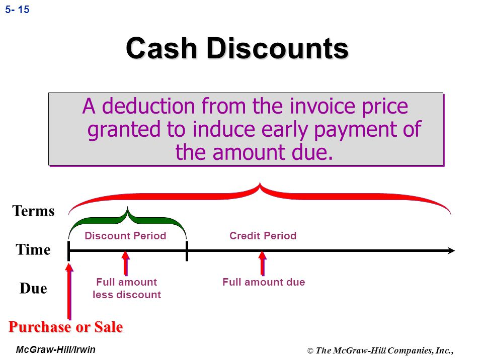 Cash Discounts A deduction from the invoice price granted to induce early payment of the amount due.