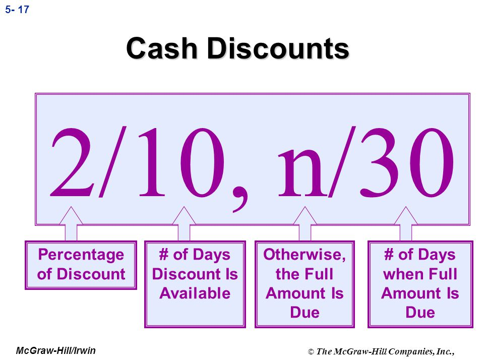 2/10, n/30 Cash Discounts Percentage of Discount