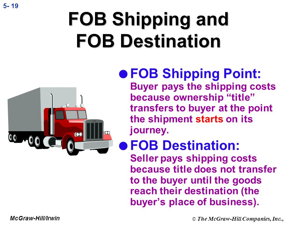 FOB Shipping and FOB Destination