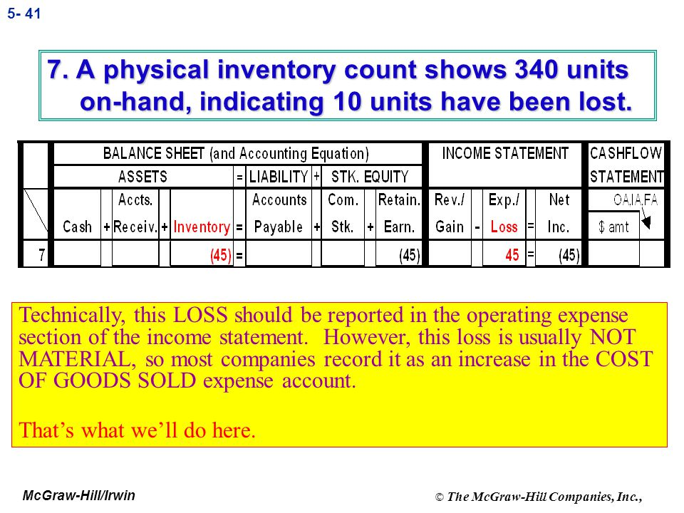 7. A physical inventory count shows 340 units on-hand, indicating 10 units have been lost.