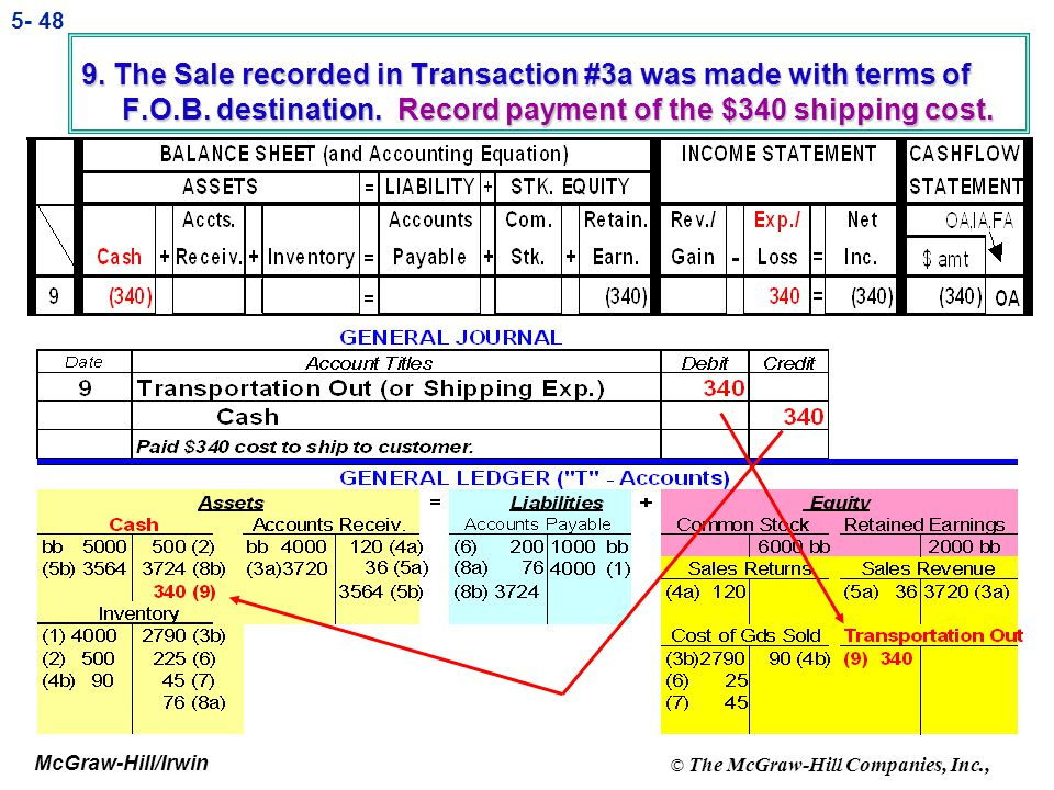 9. The Sale recorded in Transaction #3a was made with terms of F. O. B