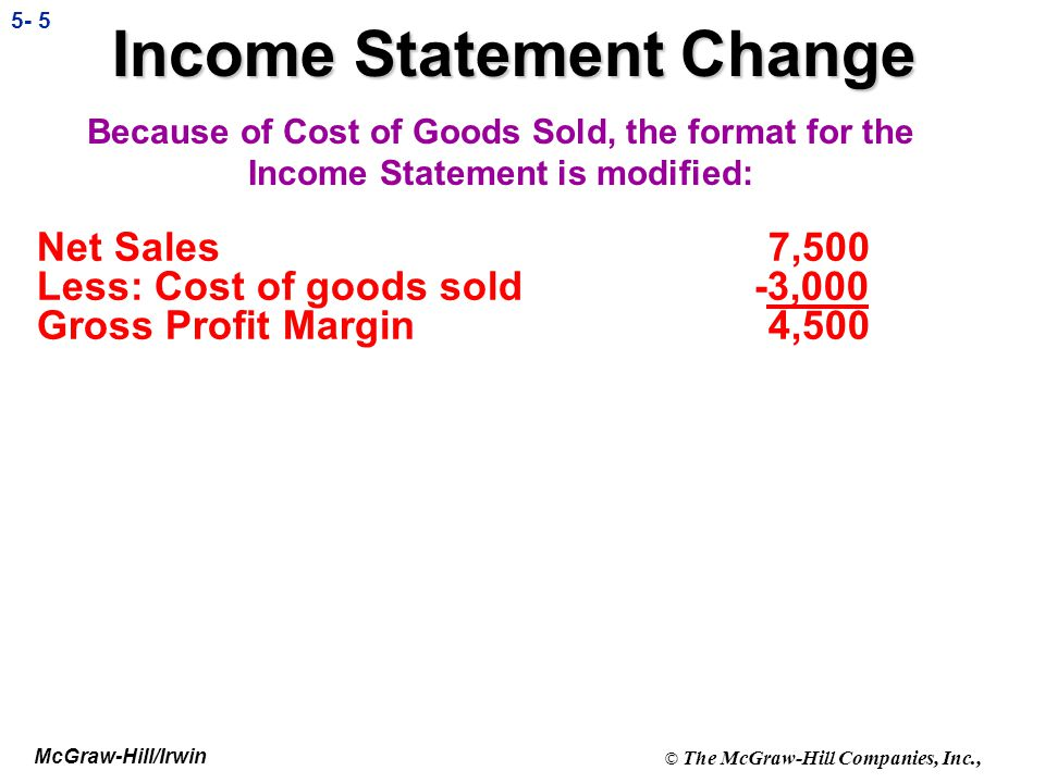 Income Statement Change