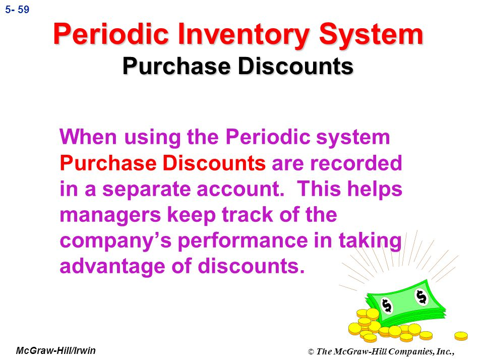 Periodic Inventory System Purchase Discounts
