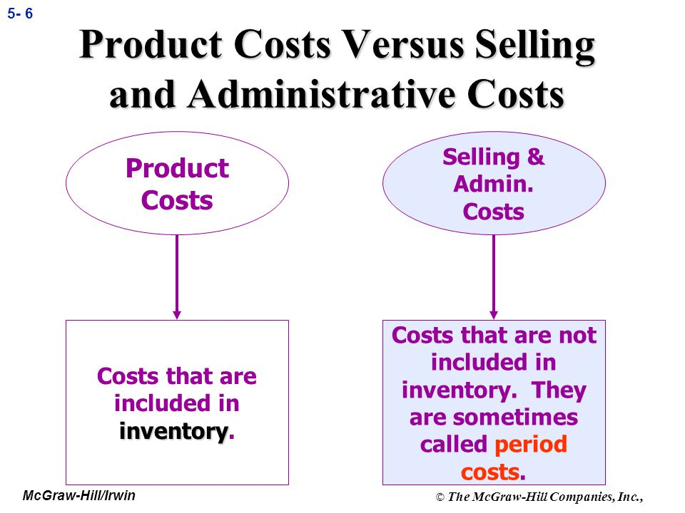 Product Costs Versus Selling and Administrative Costs