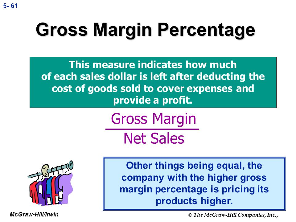 Gross Margin Percentage
