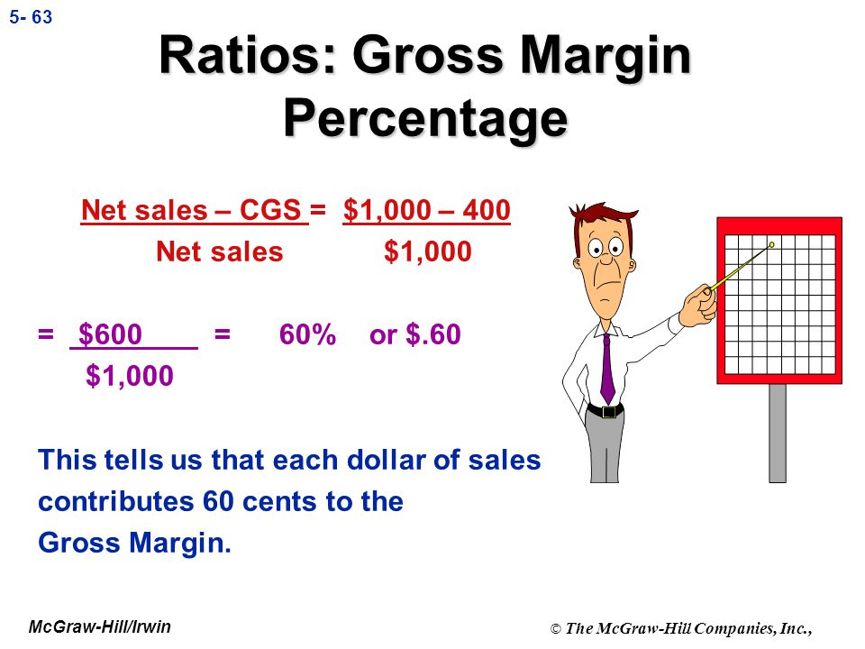 Ratios: Gross Margin Percentage