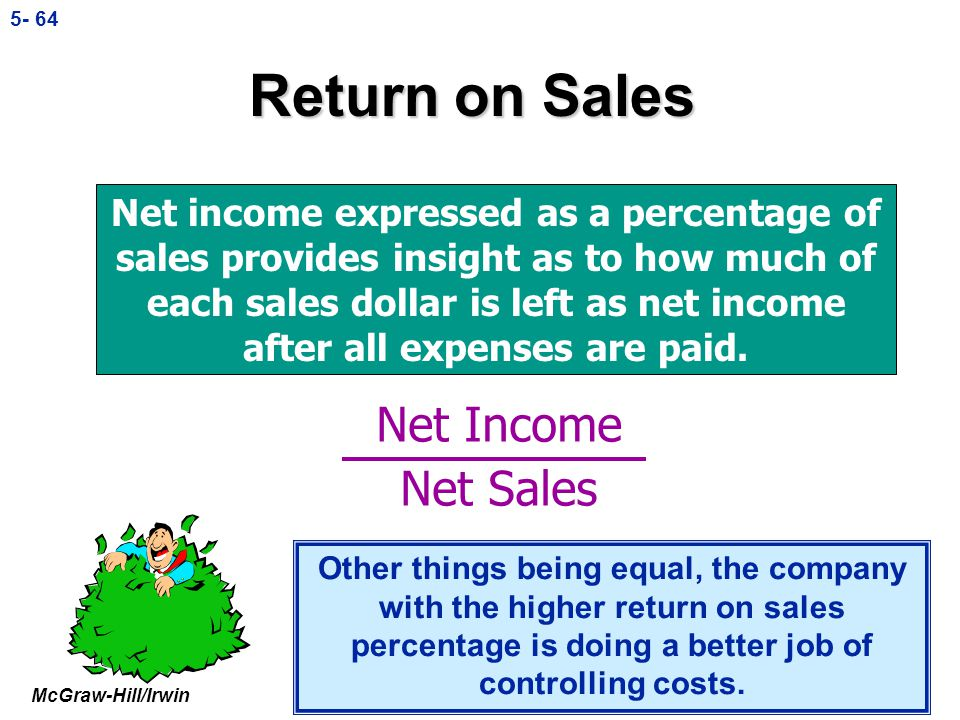 how to find return on sales