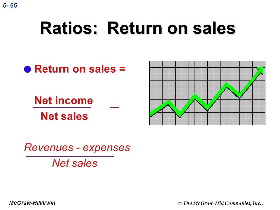Ratios: Return on sales