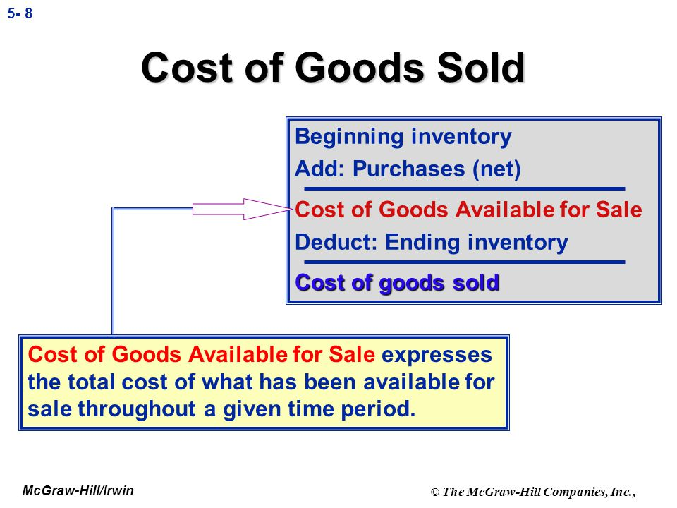 Cost of Goods Sold Beginning inventory Add: Purchases (net)