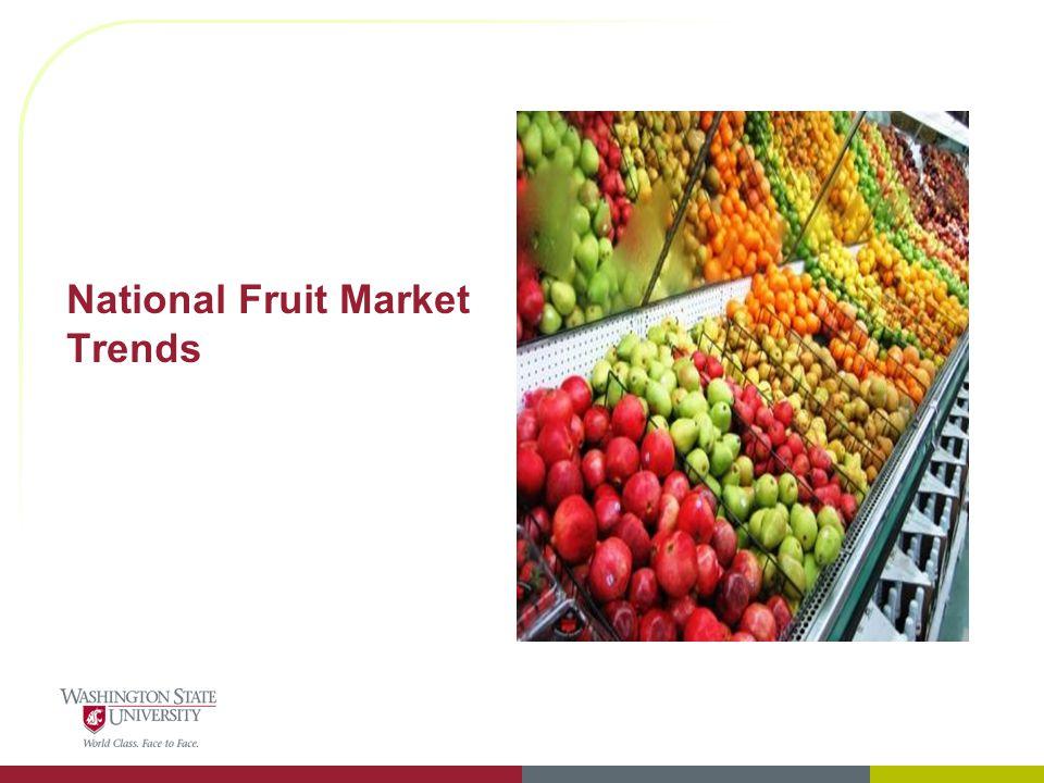 National Fruit Market Trends
