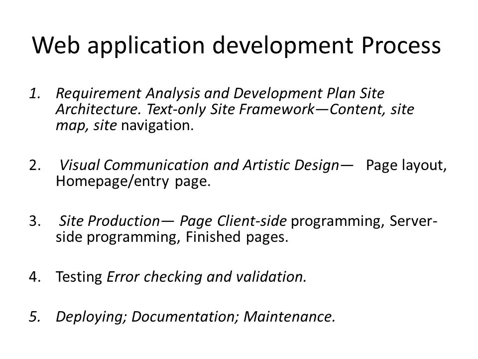 Web application development Process