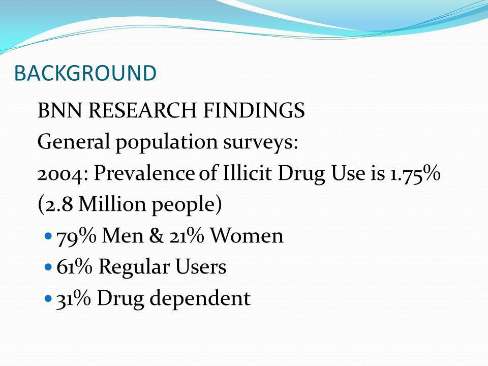 BACKGROUND General population surveys: