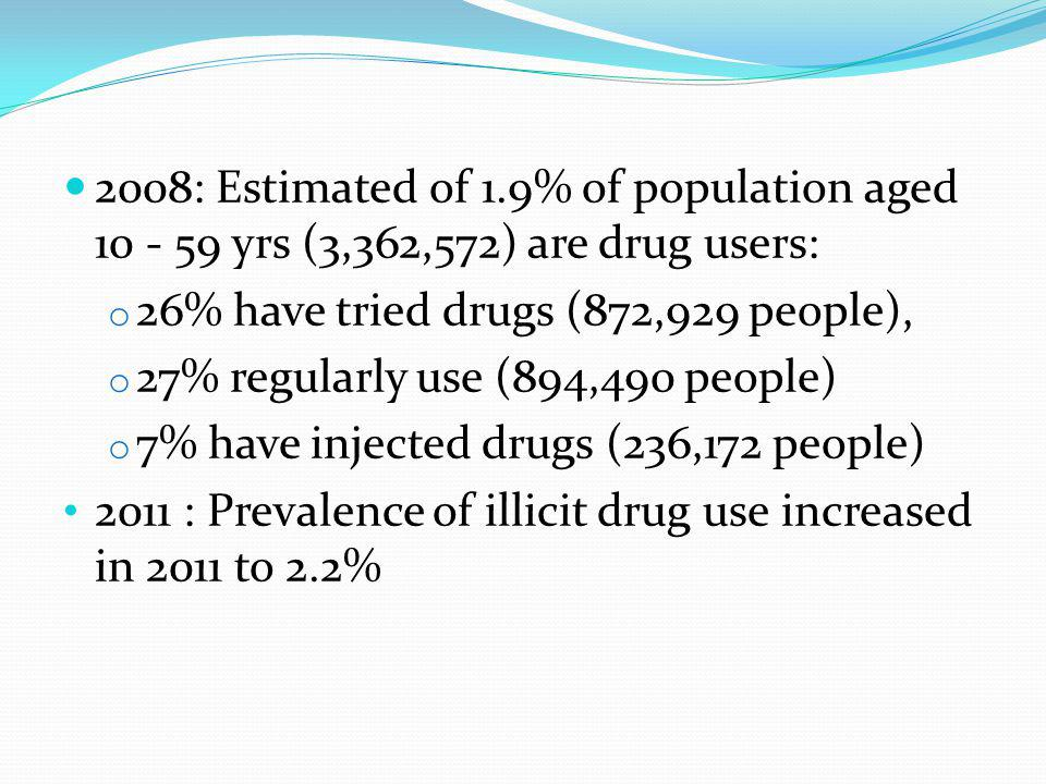 2008: Estimated of 1.9% of population aged 10 - 59 yrs (3,362,572) are drug users: