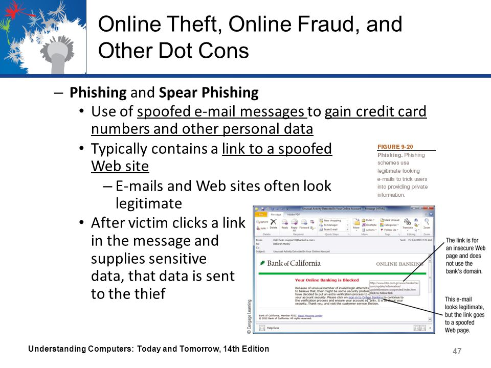 Online Theft, Online Fraud, and Other Dot Cons