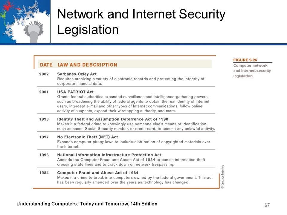 Network and Internet Security Legislation
