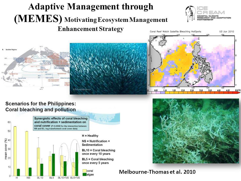 (MEMES) Motivating Ecosystem Management Enhancement Strategy