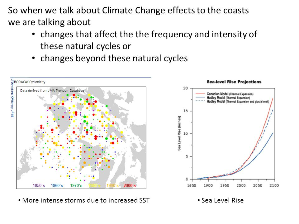So when we talk about Climate Change effects to the coasts