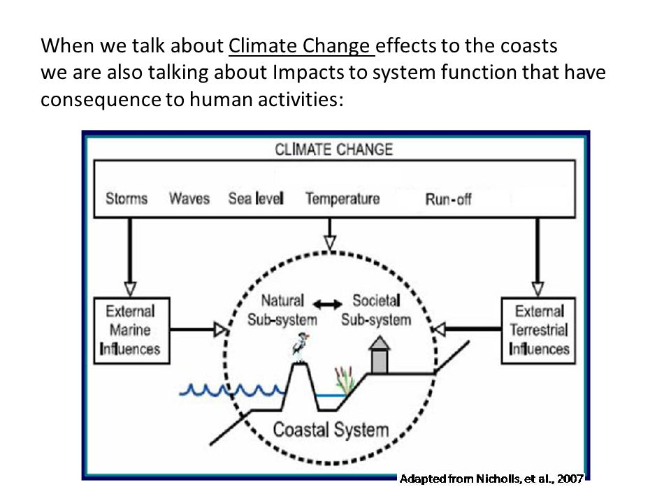 When we talk about Climate Change effects to the coasts