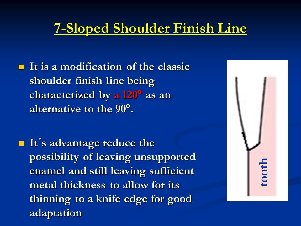7-Sloped Shoulder Finish Line