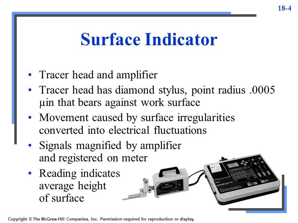 Surface Indicator Tracer head and amplifier
