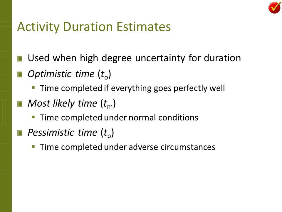 Activity Duration Estimates