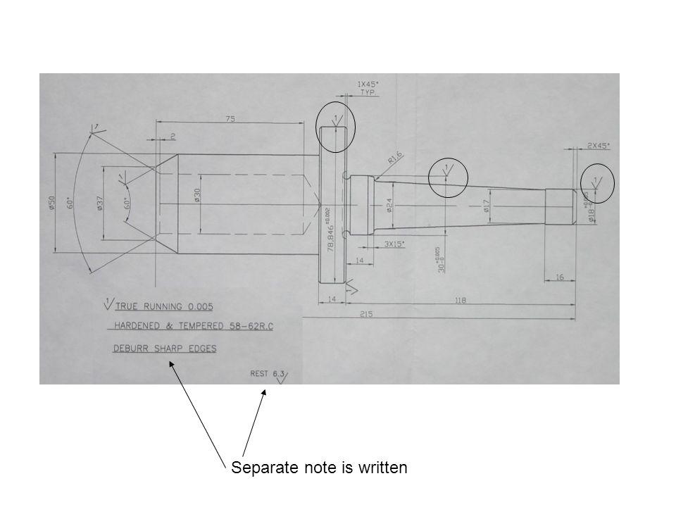 Separate note is written