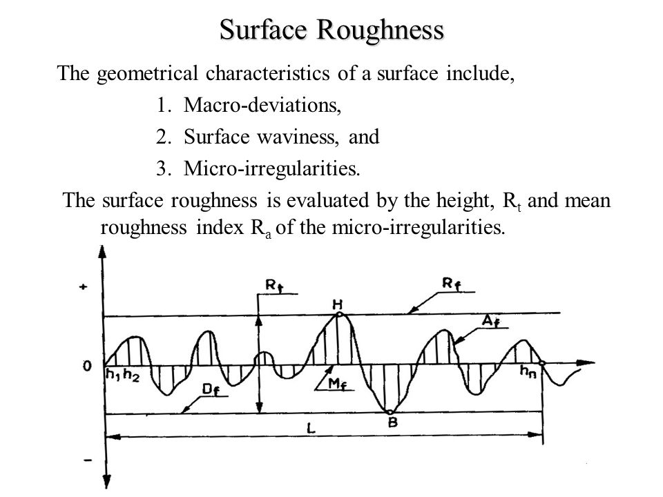 Surface Roughness The geometrical characteristics of a surface include, Macro-deviations, Surface waviness, and.