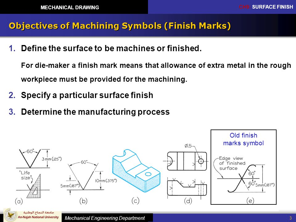 Objectives of Machining Symbols (Finish Marks)