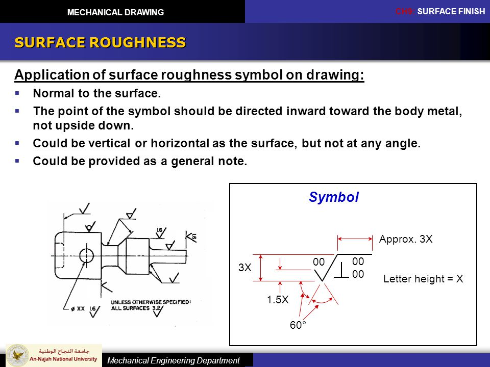 Application of surface roughness symbol on drawing: