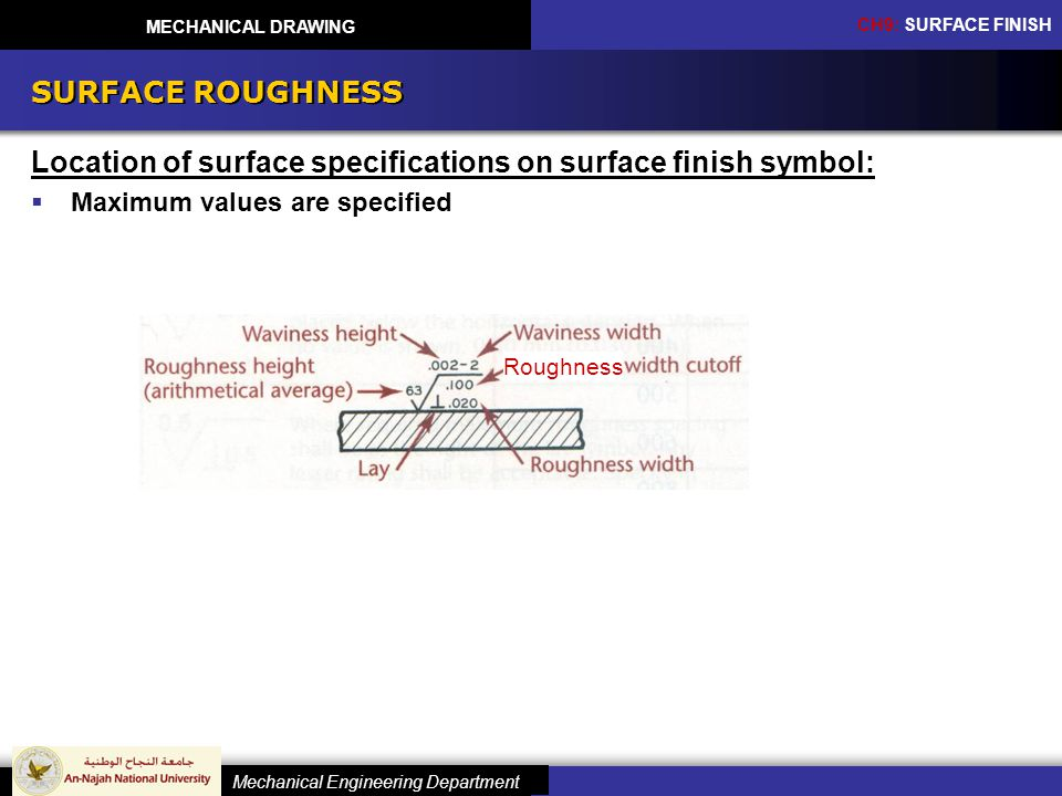 Location of surface specifications on surface finish symbol: