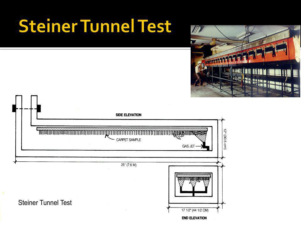 Steiner Tunnel Test
