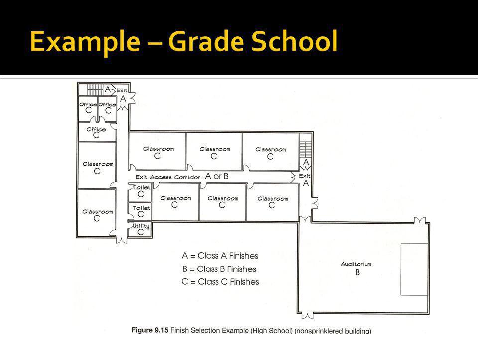 Example – Grade School