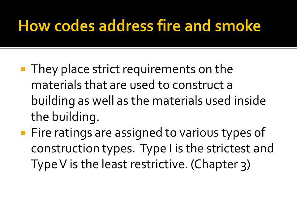 How codes address fire and smoke