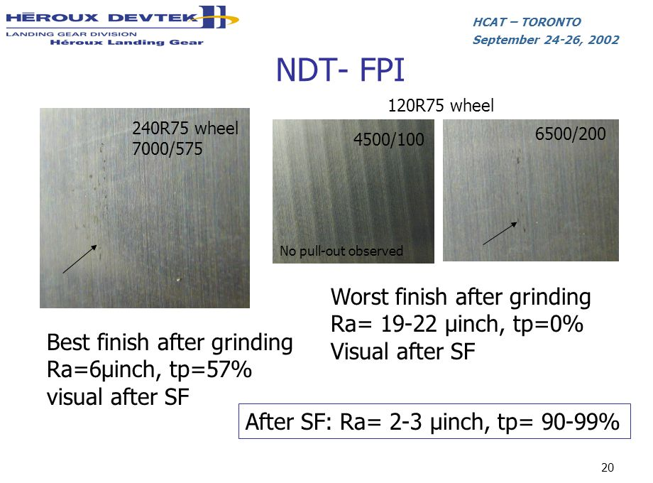 NDT- FPI Worst finish after grinding Ra= 19-22 µinch, tp=0%