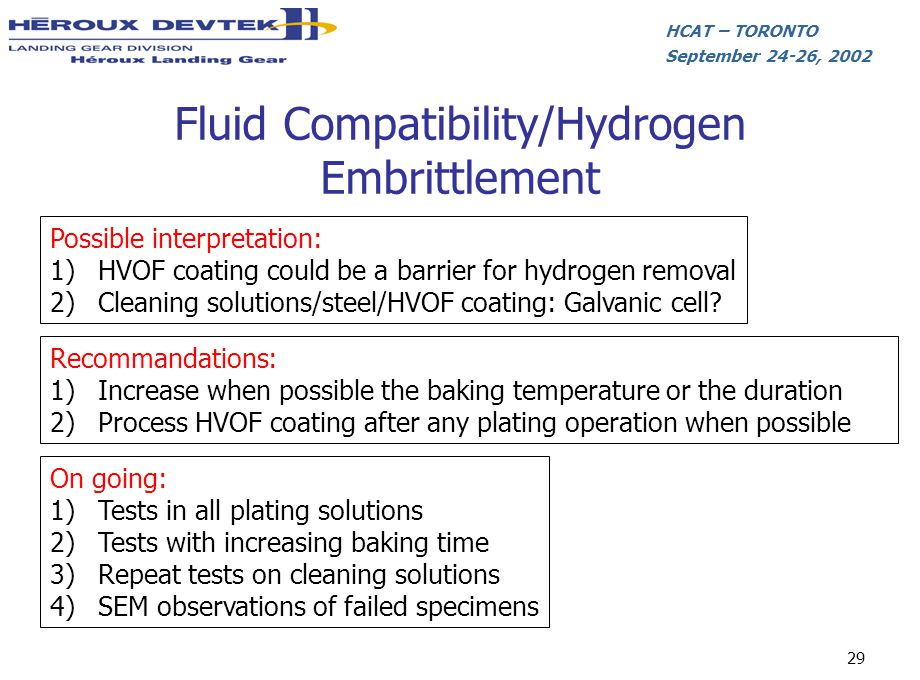 Fluid Compatibility/Hydrogen Embrittlement