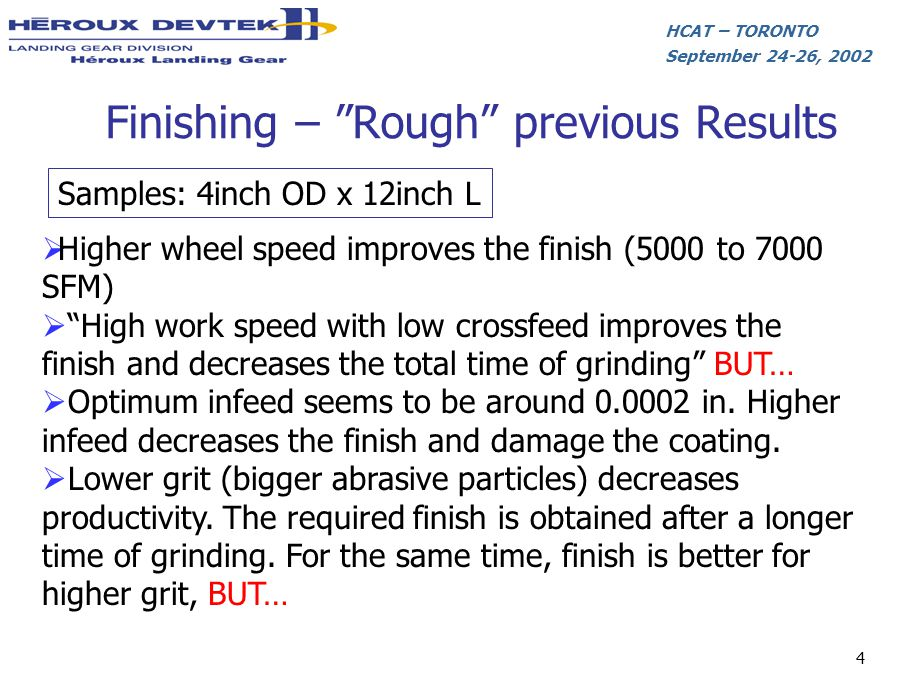 Finishing – Rough previous Results