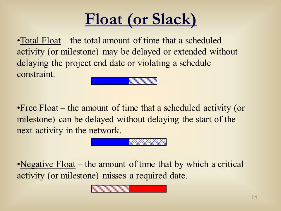 Float (or Slack)