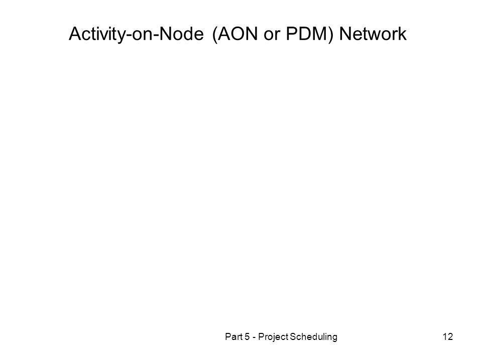 Activity-on-Node (AON or PDM) Network