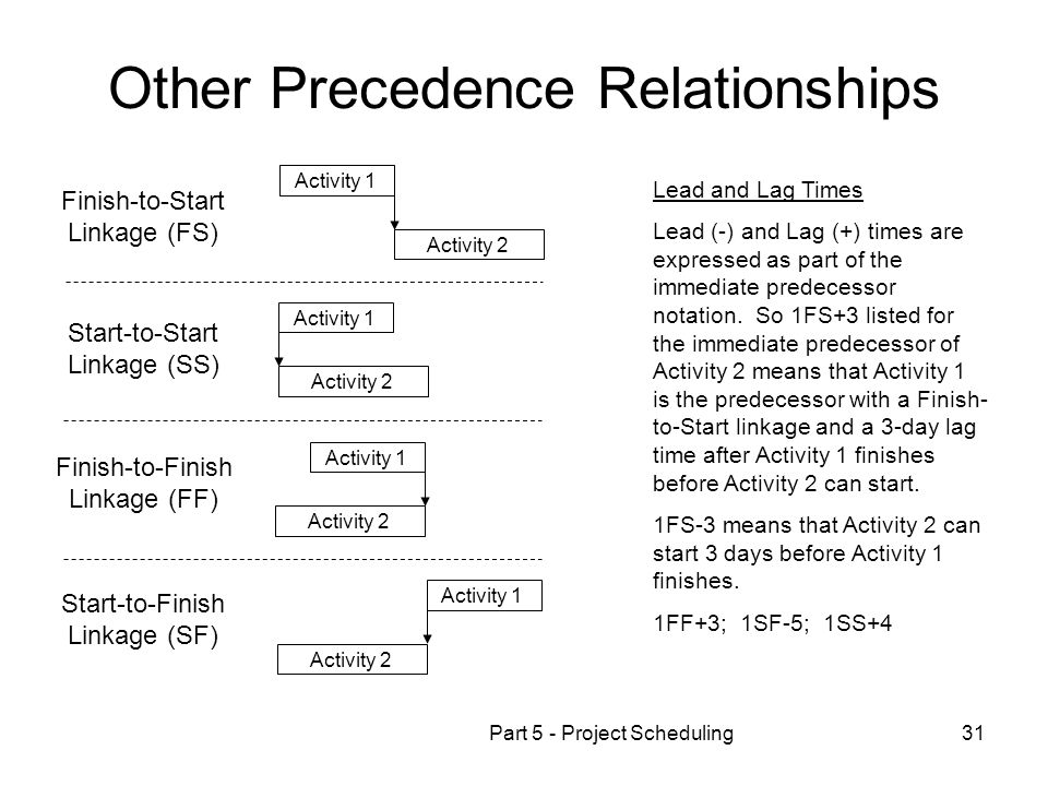 Other Precedence Relationships