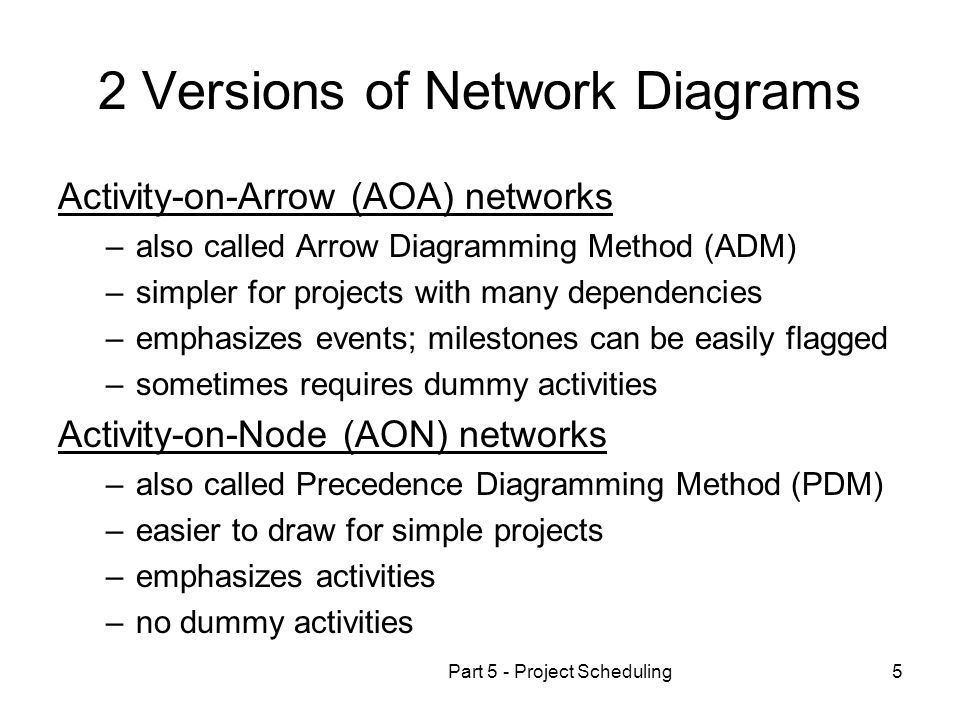 2 Versions of Network Diagrams