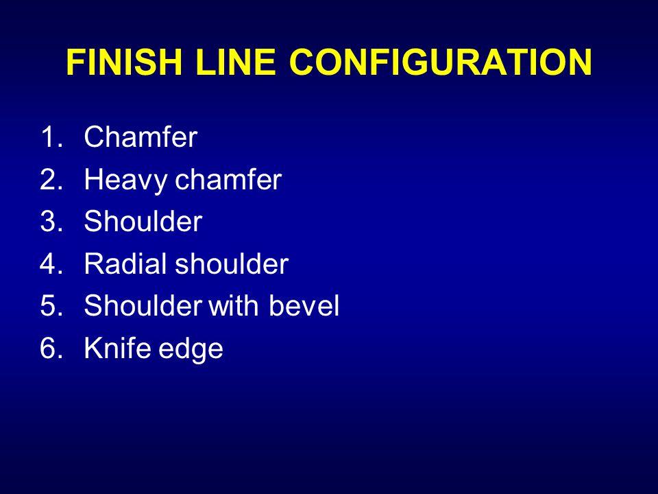 FINISH LINE CONFIGURATION
