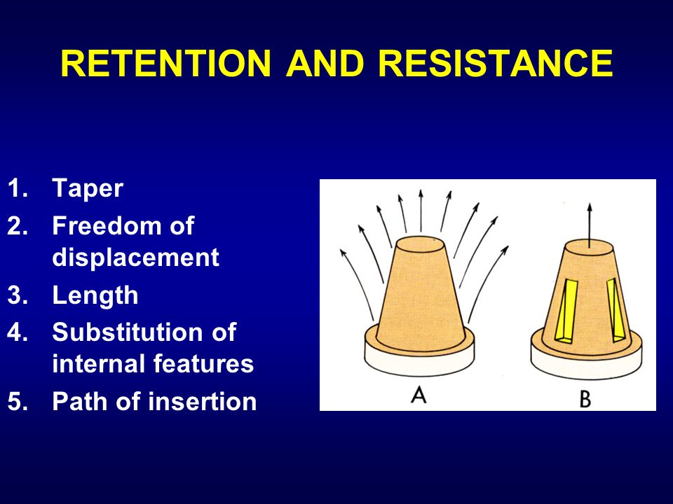 RETENTION AND RESISTANCE