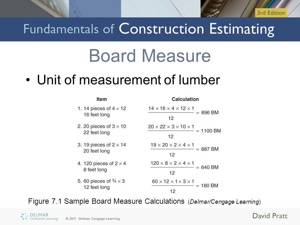 Board Measure Unit of measurement of lumber