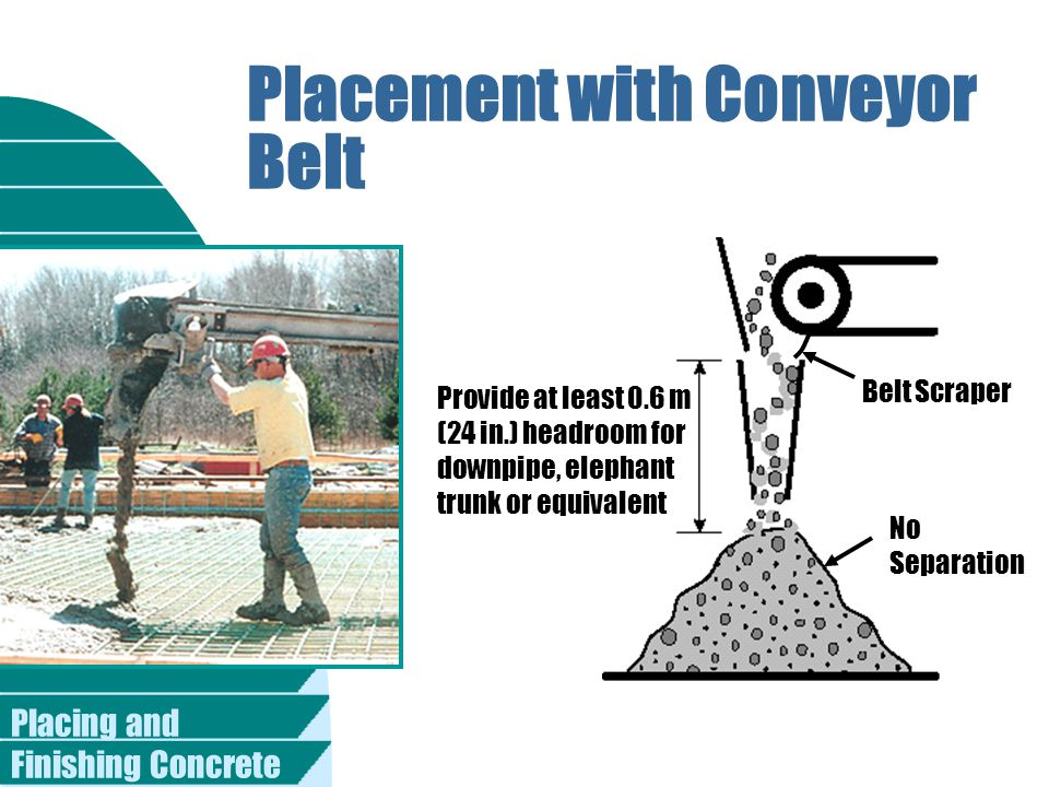 Placement with Conveyor Belt